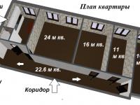 Продажа квартиры у метро Чернышевская