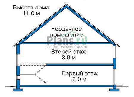 Проект каркасного дома 90-12 план