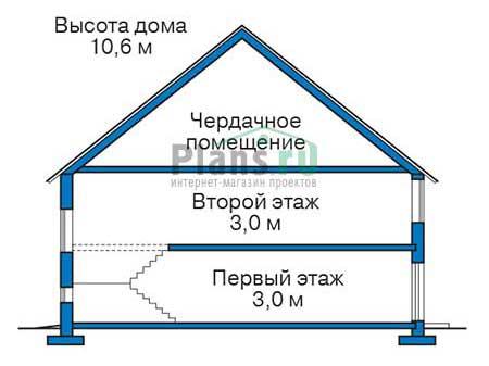 Проект бетонного дома 55-74 план