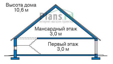 Проект бетонного дома 56-55 план