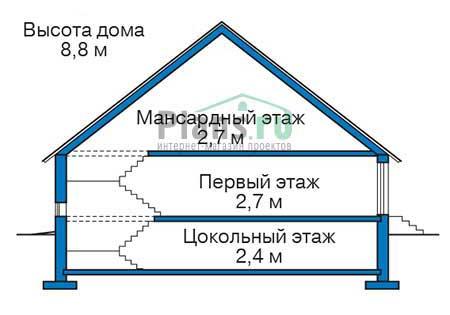 Проект бетонного дома 56-58 план
