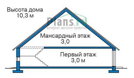 Проект бетонного дома 56-68 план