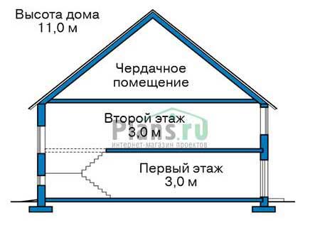 Проект бетонного дома 56-86 план