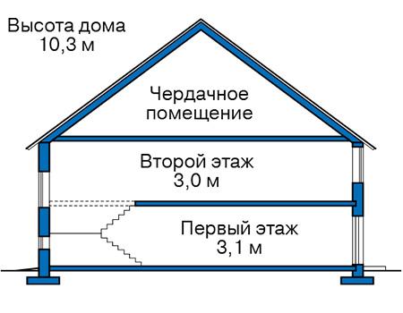 Проект бетонного дома 57-33 план