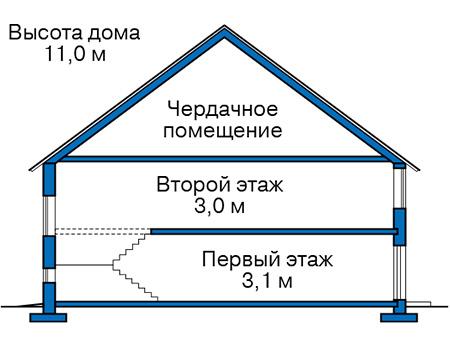 Проект бетонного дома 57-35 план