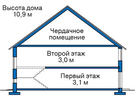 Проект бетонного дома 57-36 план