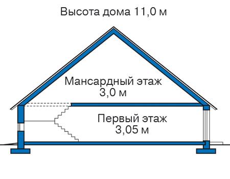 Проект бетонного дома 57-46 план