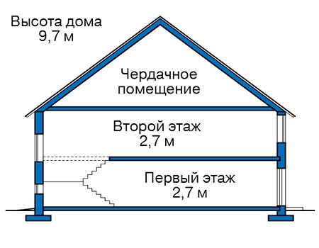 Проект бетонного дома 57-53 план