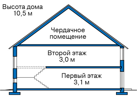 Проект бетонного дома 57-63 план