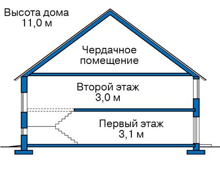 Проект бетонного дома 57-74 план