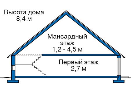 Проект бетонного дома 57-75 план