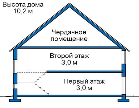 Проект бетонного дома 57-90 план