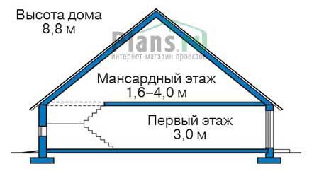 Проект бетонного дома 58-00 план