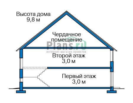 Проект бетонного дома 58-21 план