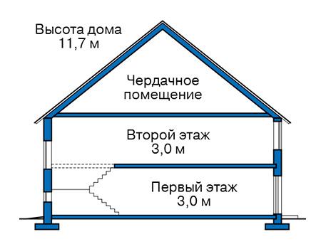 Проект бетонного дома 58-22 план