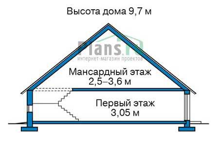 Проект бетонного дома 58-53 план