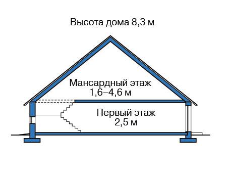Проект бетонного дома 58-77 план
