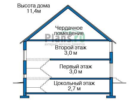 Проект бетонного дома 58-85 план