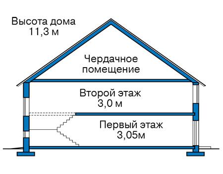 Проект бетонного дома 60-18 план