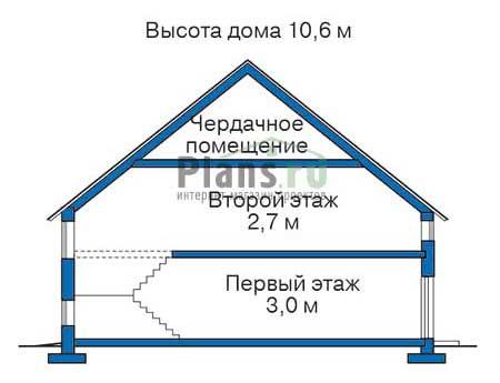 Проект кирпичного дома 70-55 план