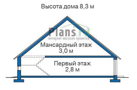 Проект кирпичного дома 70-78 план