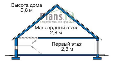 Проект кирпичного дома 71-25 план
