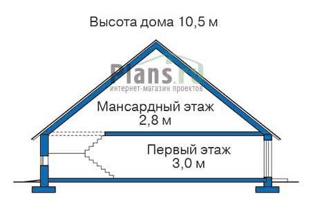 Проект кирпичного дома 71-39 план