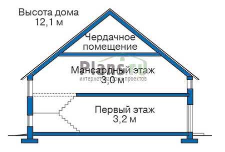 Проект кирпичного дома 71-43 план