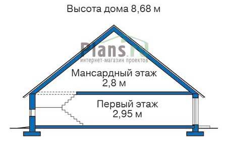 Проект кирпичного дома 71-50 план