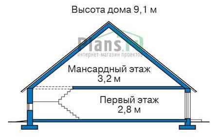 Проект кирпичного дома 71-76 план