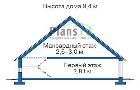 Проект кирпичного дома 71-94 план