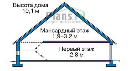 Проект кирпичного дома 71-96 план