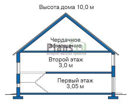 Проект кирпичного дома 72-16 план