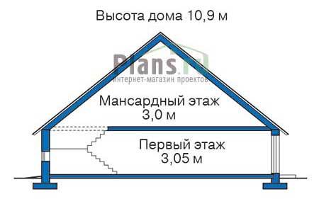Проект кирпичного дома 72-20 план