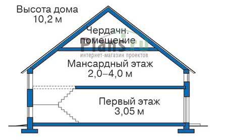 Проект кирпичного дома 72-25 план