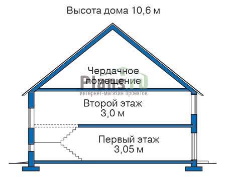 Проект кирпичного дома 72-28 план