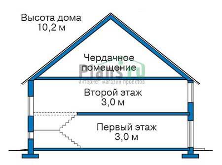 Проект кирпичного дома 72-30 план
