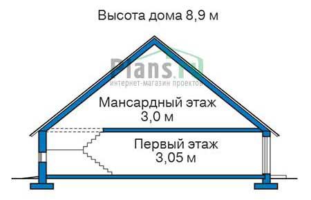 Проект кирпичного дома 72-32 план