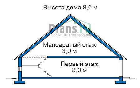 Проект кирпичного дома 72-54 план