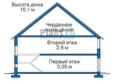 Проект кирпичного дома 72-71 план