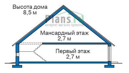 Проект кирпичного дома 72-86 план