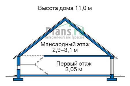 Проект кирпичного дома 72-93 план
