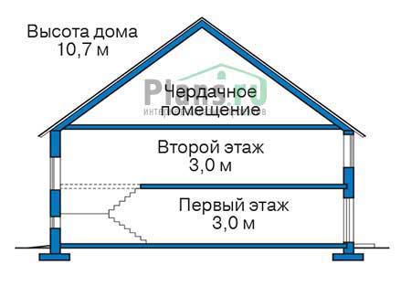 Проект кирпичного дома 72-96 план