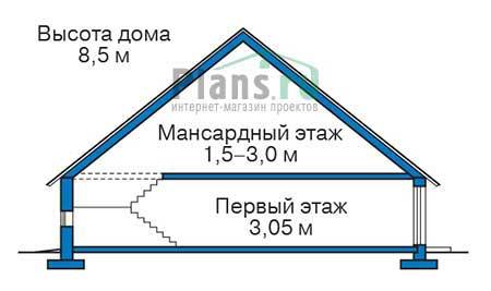 Проект кирпичного дома 72-97 план