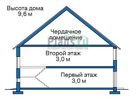 Проект кирпичного дома 73-80 план
