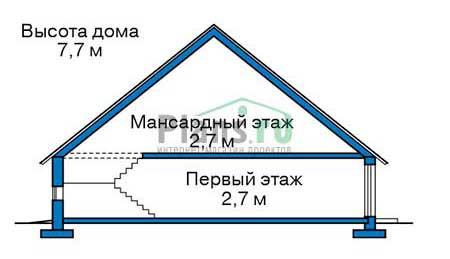 Проект кирпичного дома 73-83 план