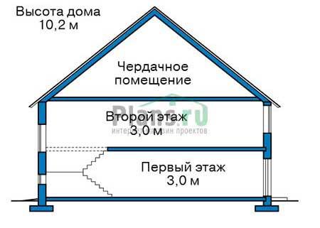 Проект кирпичного дома 73-88 план