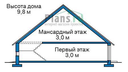 Проект кирпичного дома 73-89 план