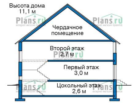 Проект кирпичного дома 73-98 план