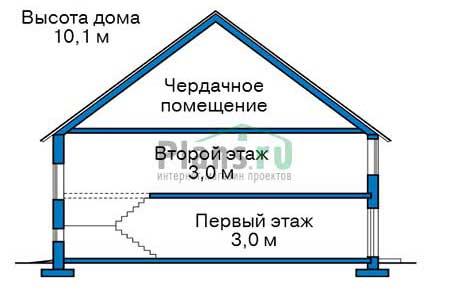 Проект кирпичного дома 74-02 план